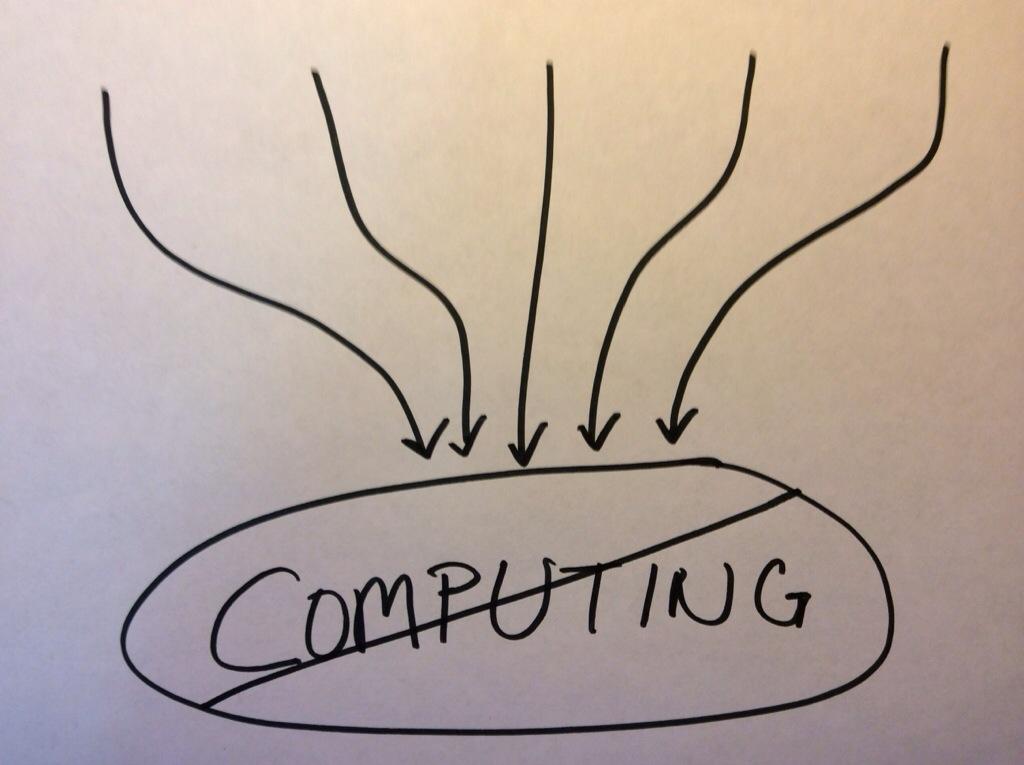 Not Computing Image